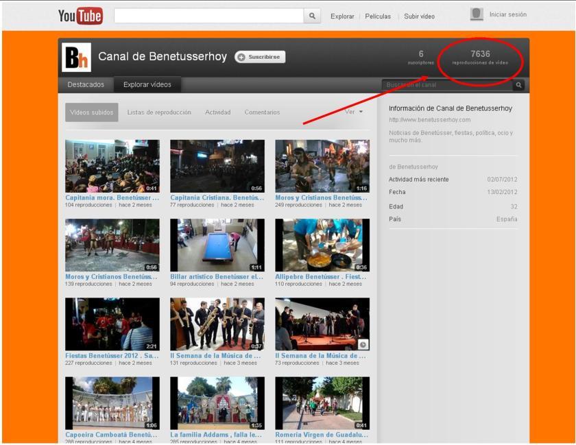 Canal Benetússer Hoy en Youtube